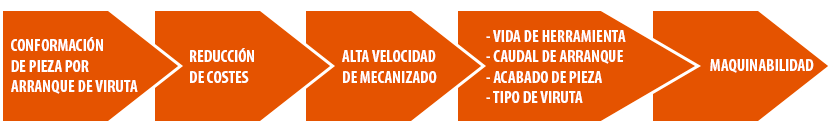 CUALIDADES-ACEROS-FACIL-MECANIZACION