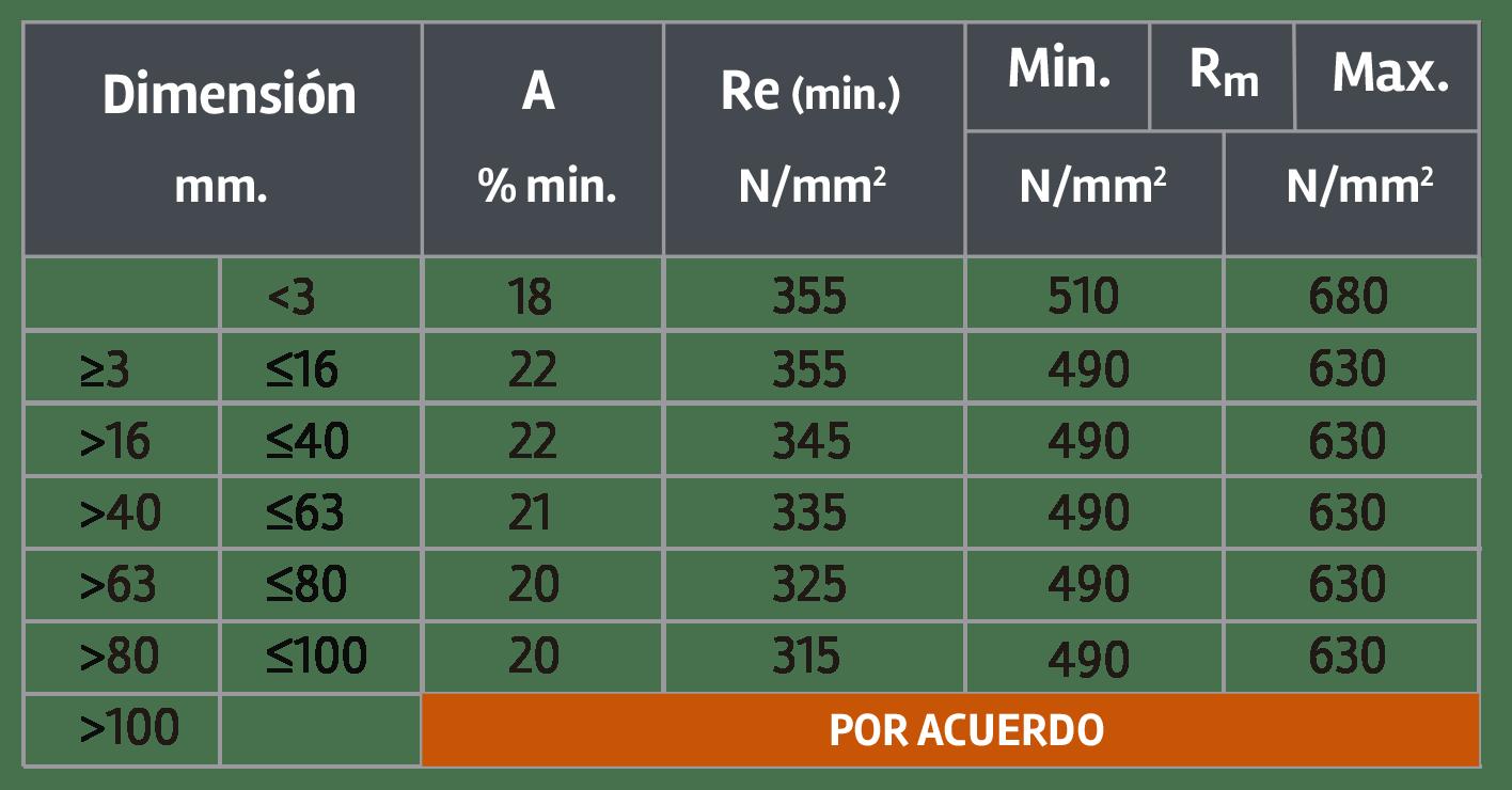 ST52-3-Propiedades-Mecanicas